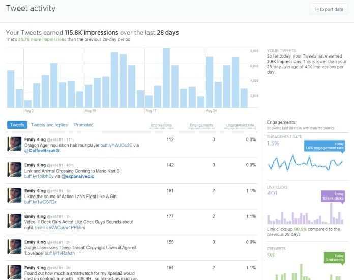 Twitter analytics img 1